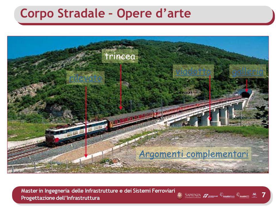 Master in Ingegneria delle Infrastrutture e dei Sistemi Ferroviari Progettazione dellInfrastruttura 7 Corpo Stradale – Opere darte rilevato viadottoga