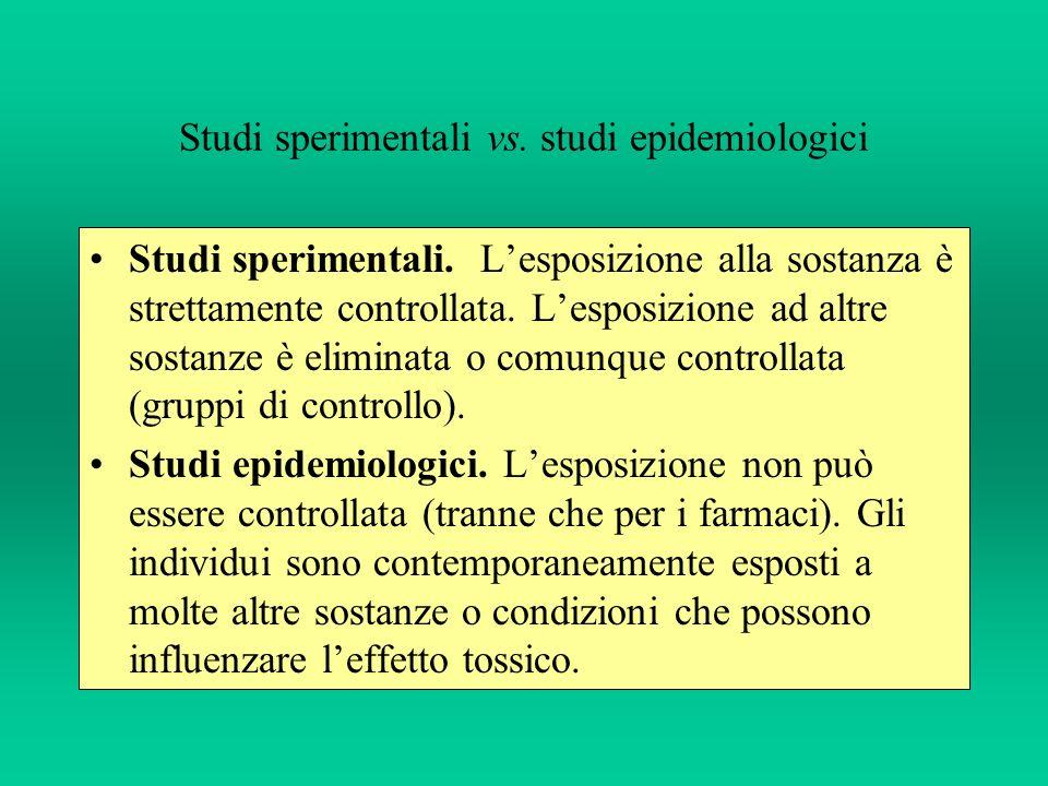 Studi sperimentali vs. studi epidemiologici Studi sperimentali. Lesposizione alla sostanza è strettamente controllata. Lesposizione ad altre sostanze