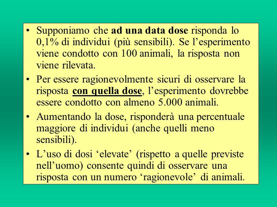 Supponiamo che ad una data dose risponda lo 0,1% di individui (più sensibili). Se lesperimento viene condotto con 100 animali, la risposta non viene r