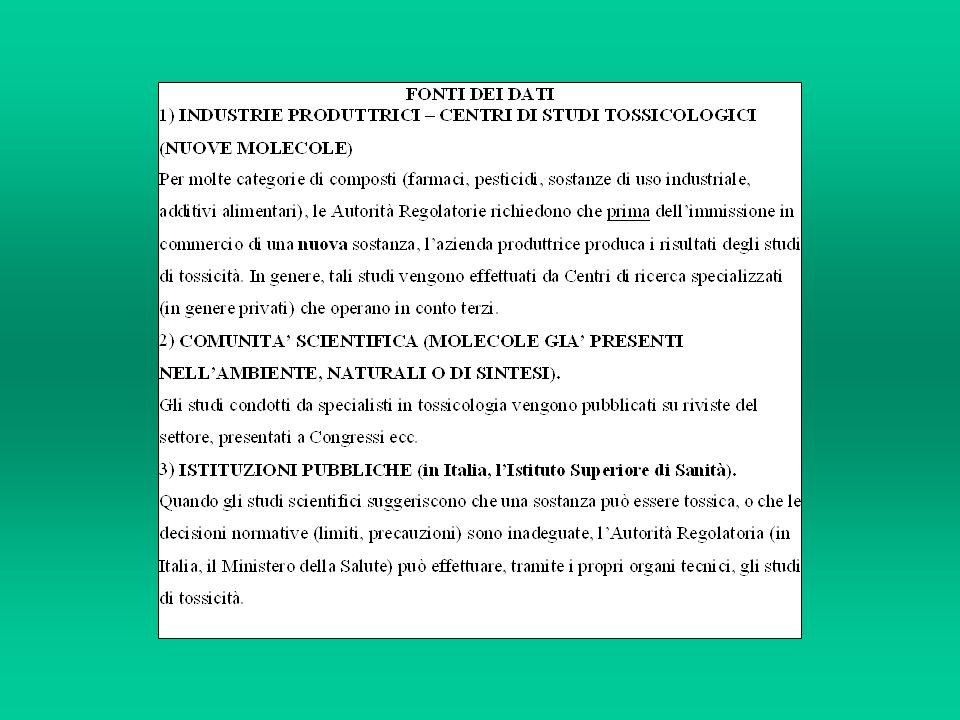 In alcuni casi, la tossicità cronica è dovuta a deplezione di cofattori detossificanti.