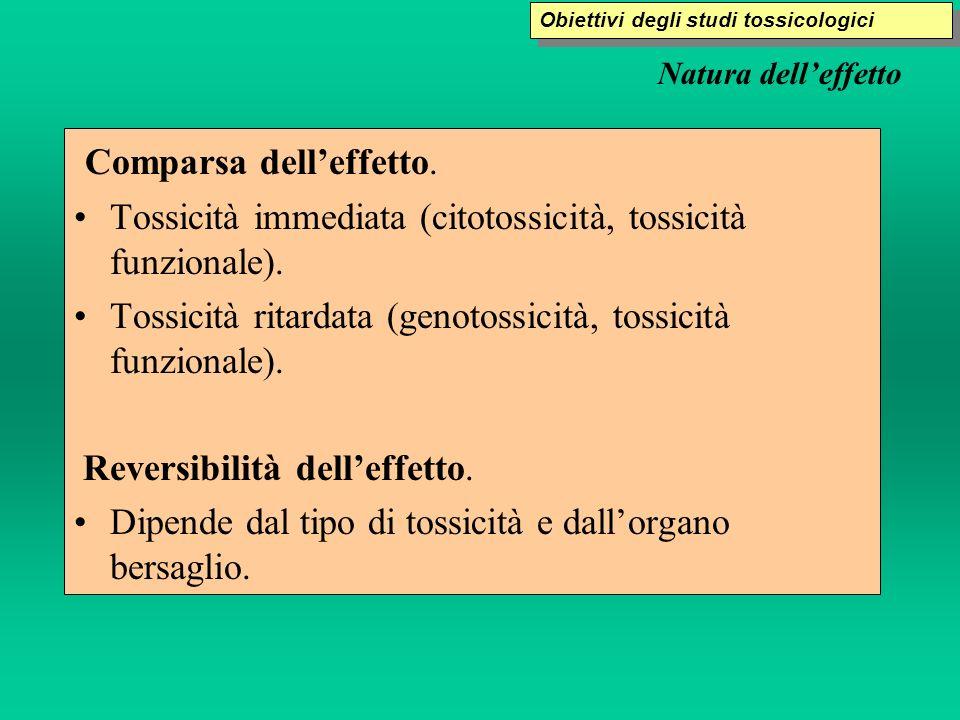 Comparsa delleffetto. Tossicità immediata (citotossicità, tossicità funzionale). Tossicità ritardata (genotossicità, tossicità funzionale). Reversibil