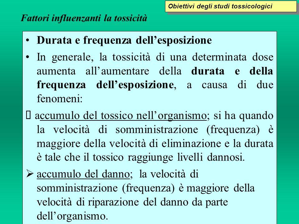 Durata e frequenza dellesposizione In generale, la tossicità di una determinata dose aumenta allaumentare della durata e della frequenza dellesposizio