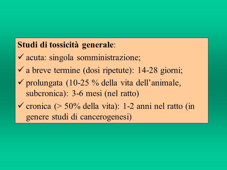 Studi di tossicità generale: acuta: singola somministrazione; a breve termine (dosi ripetute): 14-28 giorni; prolungata (10-25 % della vita dellanimal