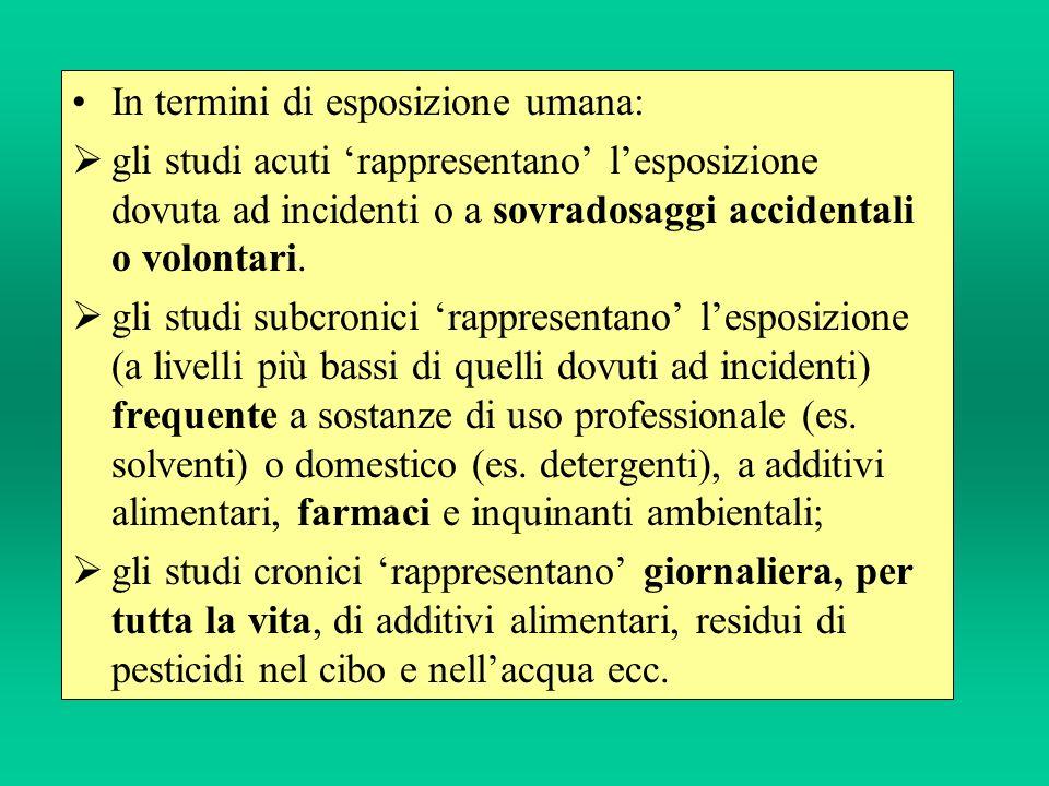 In termini di esposizione umana: gli studi acuti rappresentano lesposizione dovuta ad incidenti o a sovradosaggi accidentali o volontari. gli studi su