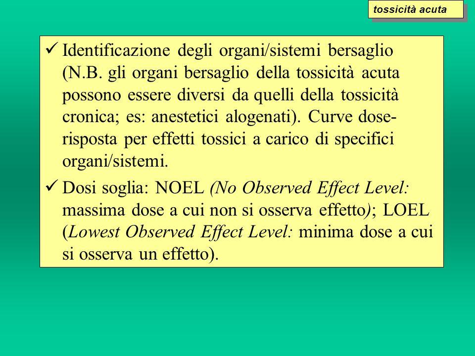 Identificazione degli organi/sistemi bersaglio (N.B. gli organi bersaglio della tossicità acuta possono essere diversi da quelli della tossicità croni