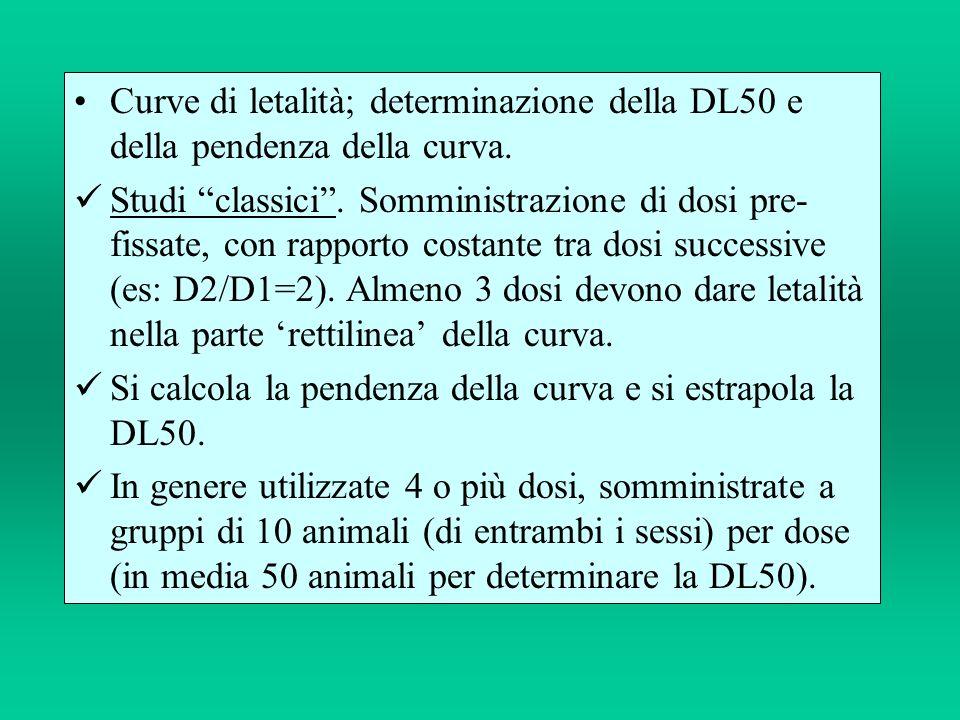 Curve di letalità; determinazione della DL50 e della pendenza della curva. Studi classici. Somministrazione di dosi pre- fissate, con rapporto costant