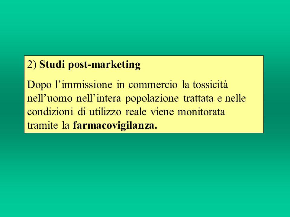 2) Studi post-marketing Dopo limmissione in commercio la tossicità nelluomo nellintera popolazione trattata e nelle condizioni di utilizzo reale viene