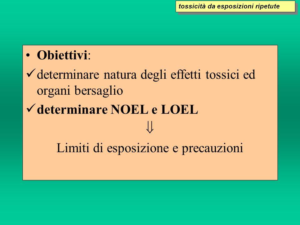 Obiettivi: determinare natura degli effetti tossici ed organi bersaglio determinare NOEL e LOEL Limiti di esposizione e precauzioni tossicità da espos