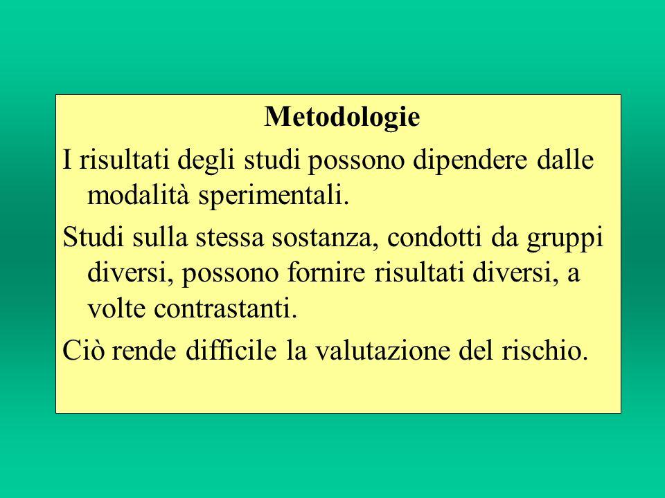 Metodologie I risultati degli studi possono dipendere dalle modalità sperimentali. Studi sulla stessa sostanza, condotti da gruppi diversi, possono fo