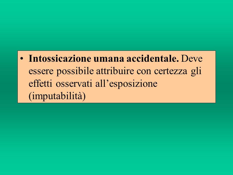 Intossicazione umana accidentale. Deve essere possibile attribuire con certezza gli effetti osservati allesposizione (imputabilità)