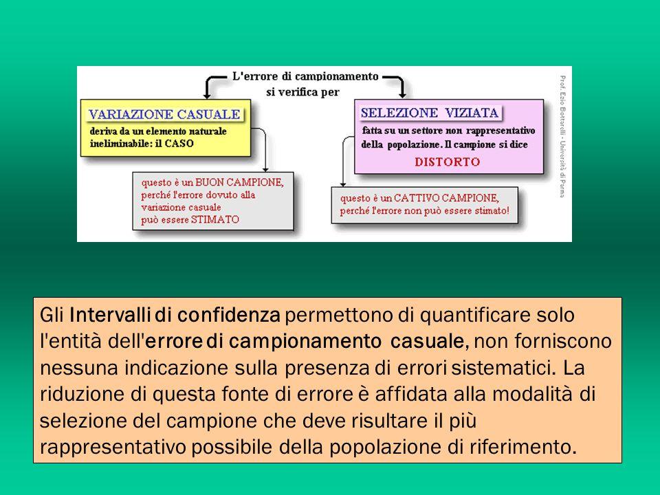 Gli Intervalli di confidenza permettono di quantificare solo l'entità dell'errore di campionamento casuale, non forniscono nessuna indicazione sulla p