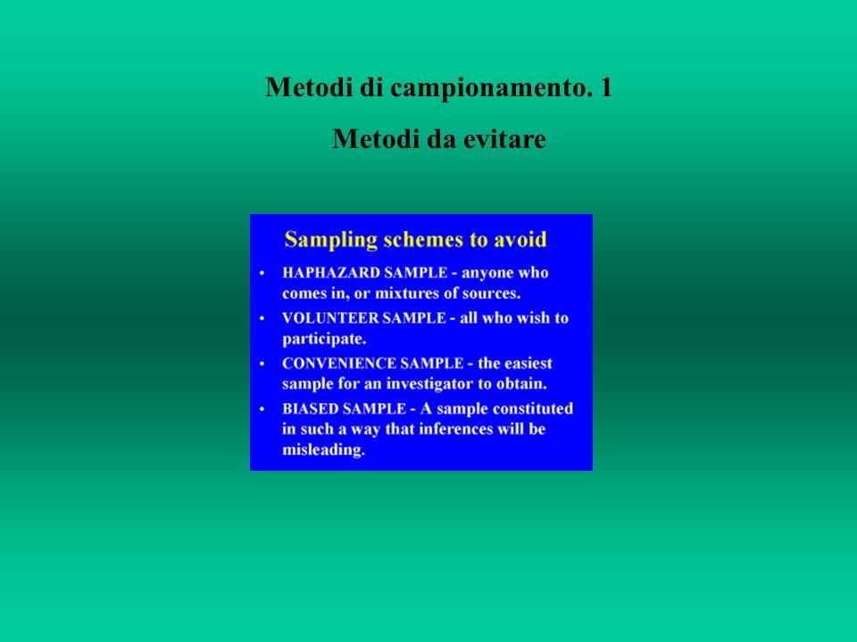 Metodi di campionamento. 1 Metodi da evitare