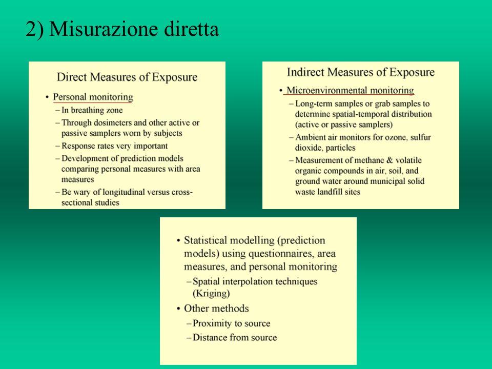 2) Misurazione diretta