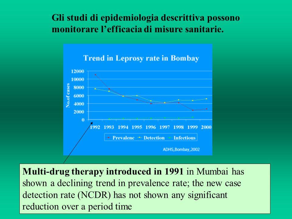 Gli studi di epidemiologia descrittiva possono monitorare lefficacia di misure sanitarie. Multi-drug therapy introduced in 1991 in Mumbai has shown a