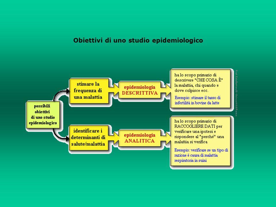 Obiettivi di uno studio epidemiologico