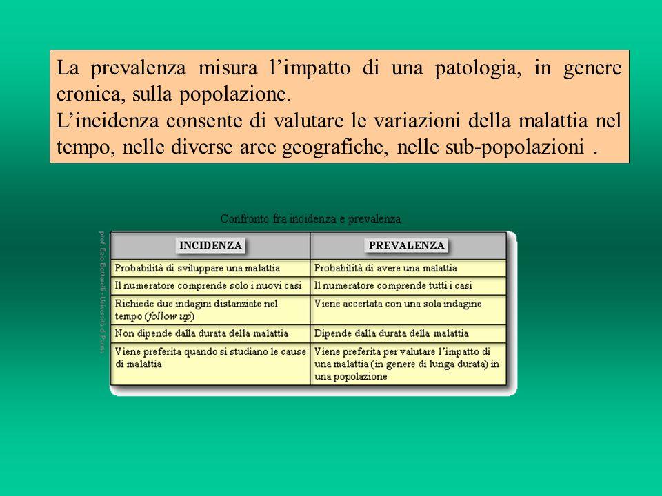 La prevalenza misura limpatto di una patologia, in genere cronica, sulla popolazione.