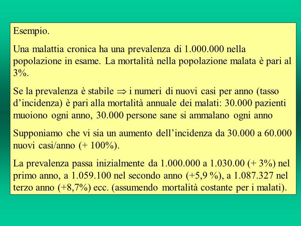 Esempio. Una malattia cronica ha una prevalenza di 1.000.000 nella popolazione in esame. La mortalità nella popolazione malata è pari al 3%. Se la pre