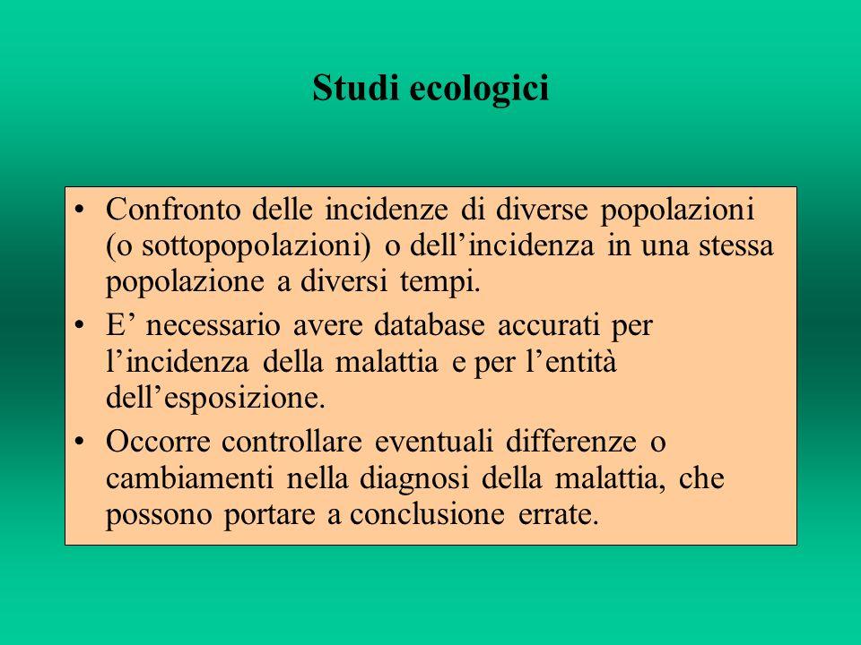 Studi ecologici Confronto delle incidenze di diverse popolazioni (o sottopopolazioni) o dellincidenza in una stessa popolazione a diversi tempi.