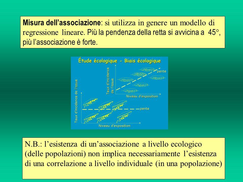 Misura dellassociazione : si utilizza in genere un modello di regressione lineare. Più la pendenza della retta si avvicina a 45, più lassociazione è f