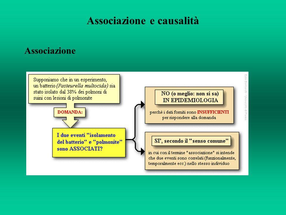 Associazione e causalità Associazione