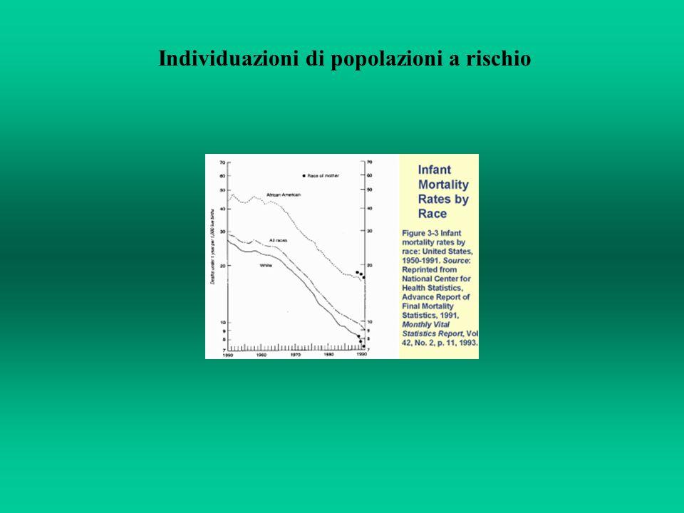 Individuazioni di popolazioni a rischio