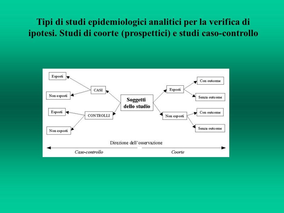 Tipi di studi epidemiologici analitici per la verifica di ipotesi.