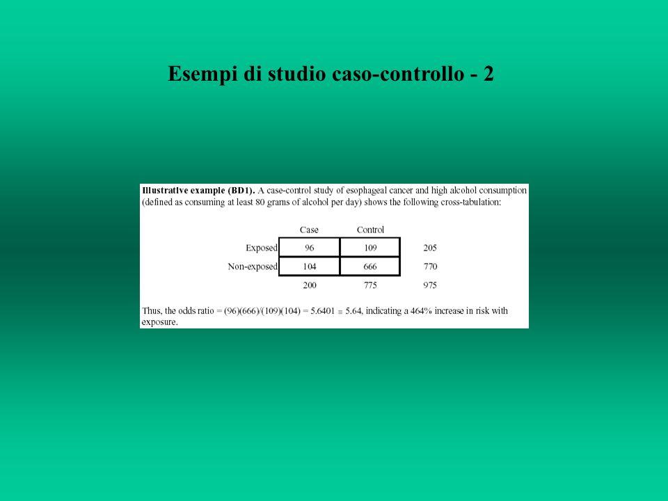 Esempi di studio caso-controllo - 2