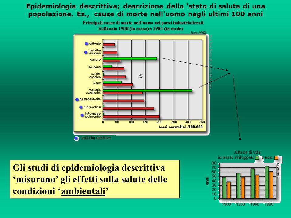 Epidemiologia descrittiva; descrizione dello stato di salute di una popolazione. Es., cause di morte nell'uomo negli ultimi 100 anni Gli studi di epid