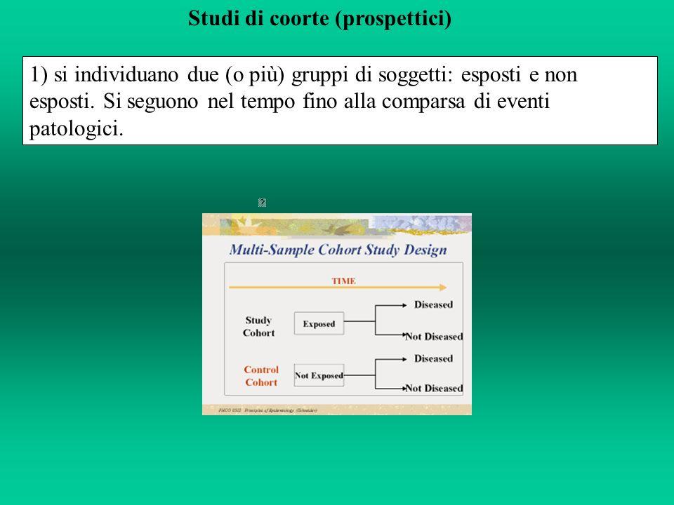Studi di coorte (prospettici) 1) si individuano due (o più) gruppi di soggetti: esposti e non esposti. Si seguono nel tempo fino alla comparsa di even