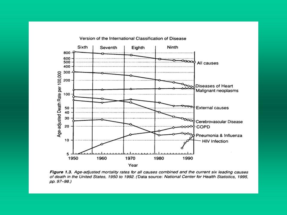 E fondamentale che il campione studiato sia rappresentativo della popolazione generale.