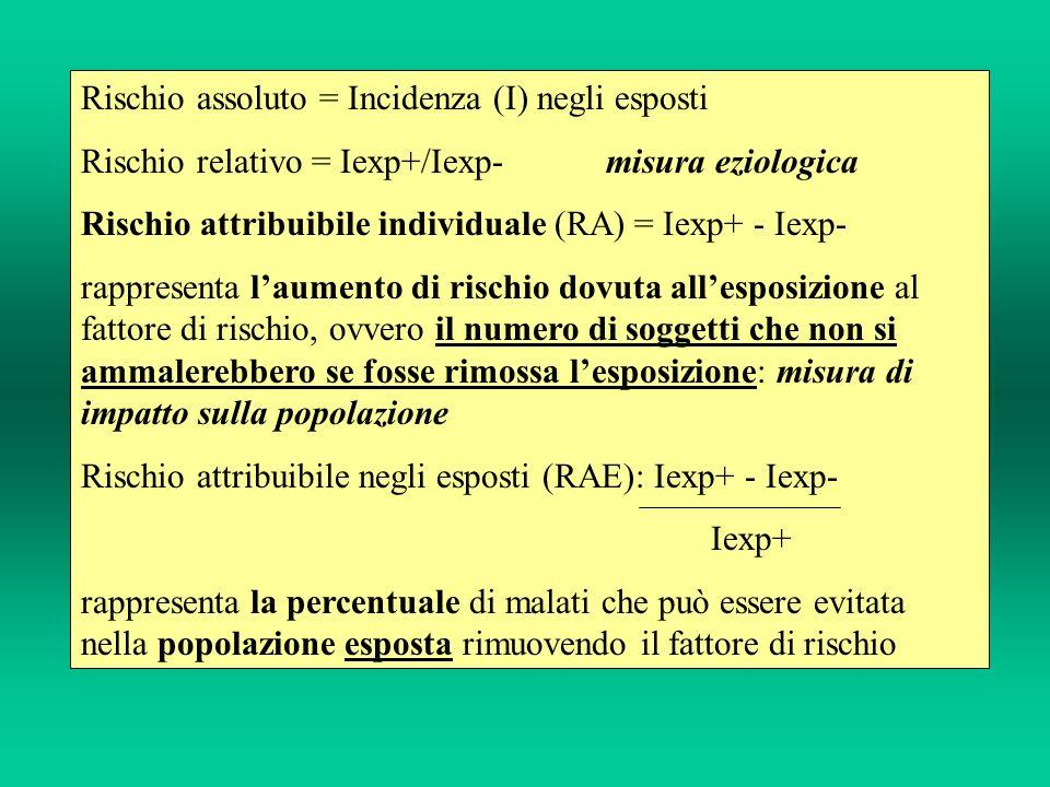 Rischio assoluto = Incidenza (I) negli esposti Rischio relativo = Iexp+/Iexp-misura eziologica Rischio attribuibile individuale (RA) = Iexp+ - Iexp- rappresenta laumento di rischio dovuta allesposizione al fattore di rischio, ovvero il numero di soggetti che non si ammalerebbero se fosse rimossa lesposizione: misura di impatto sulla popolazione Rischio attribuibile negli esposti (RAE): Iexp+ - Iexp- Iexp+ rappresenta la percentuale di malati che può essere evitata nella popolazione esposta rimuovendo il fattore di rischio