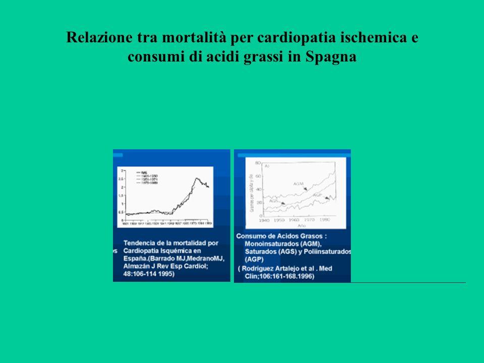 Quando tutta la popolazione è esposta (es.: radon; livelli di colesterolo; calorie assunte), si suddivide la popolazione in gruppi con diversi livelli di esposizione (es.: bassa, media, alta).