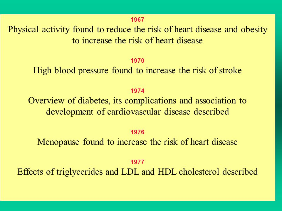 1967 Physical activity found to reduce the risk of heart disease and obesity to increase the risk of heart disease 1970 High blood pressure found to i