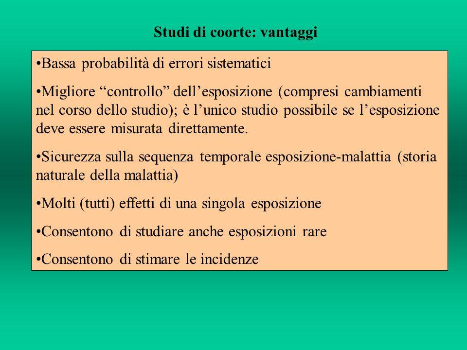 Bassa probabilità di errori sistematici Migliore controllo dellesposizione (compresi cambiamenti nel corso dello studio); è lunico studio possibile se