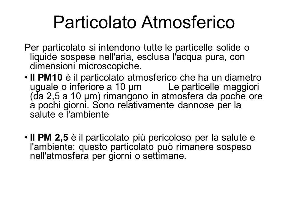 Particolato Atmosferico Per particolato si intendono tutte le particelle solide o liquide sospese nell'aria, esclusa l'acqua pura, con dimensioni micr