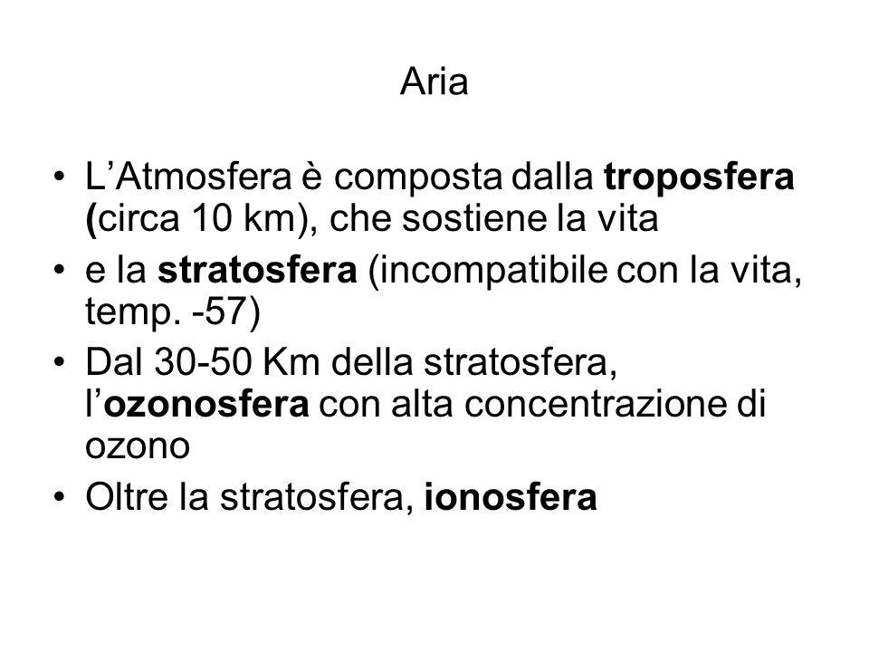 Aria LAtmosfera è composta dalla troposfera (circa 10 km), che sostiene la vita e la stratosfera (incompatibile con la vita, temp. -57) Dal 30-50 Km d