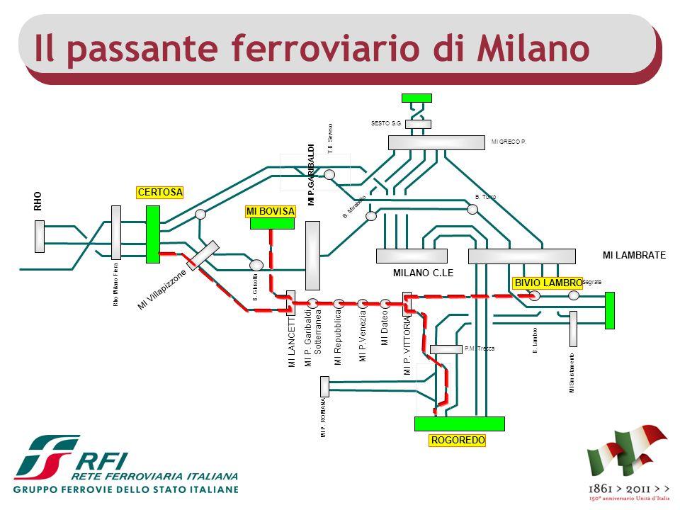 Il passante ferroviario di Milano