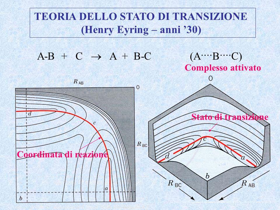 TEORIA DELLO STATO DI TRANSIZIONE (Henry Eyring – anni 30) A-B + C A + B-C (A····B····C) Stato di transizione Complesso attivato Coordinata di reazion