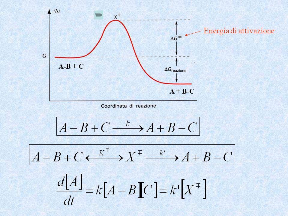 Energia di attivazione A-B + C A + B-C