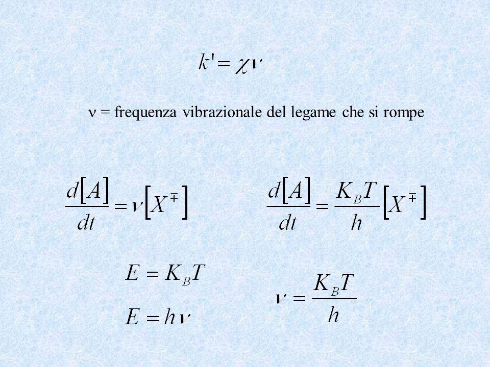 = frequenza vibrazionale del legame che si rompe