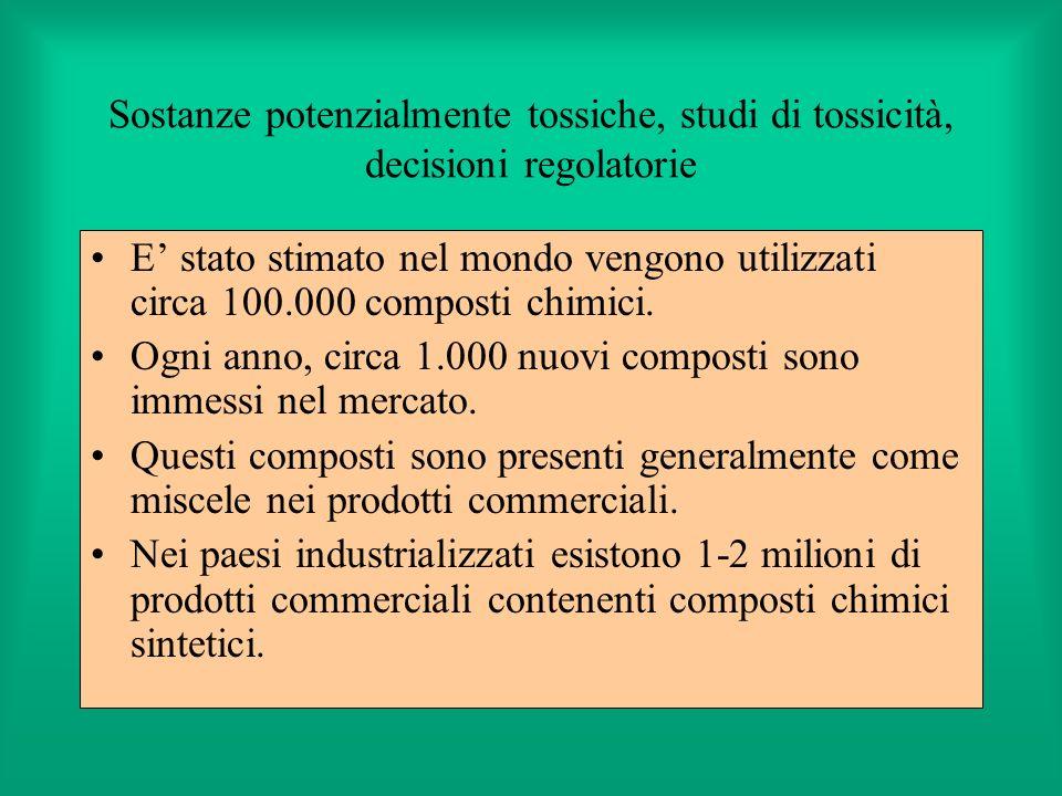 Metalli (Cd, Cr, Hg, Pb), minerali (amianto), gas (CO, NO x ) esposizione a livelli molto elevati Tossine vegetali Pesticidi, fungicidi, erbicidi Radiazioni Farmaci Altre classi di composti potenzialmente tossici