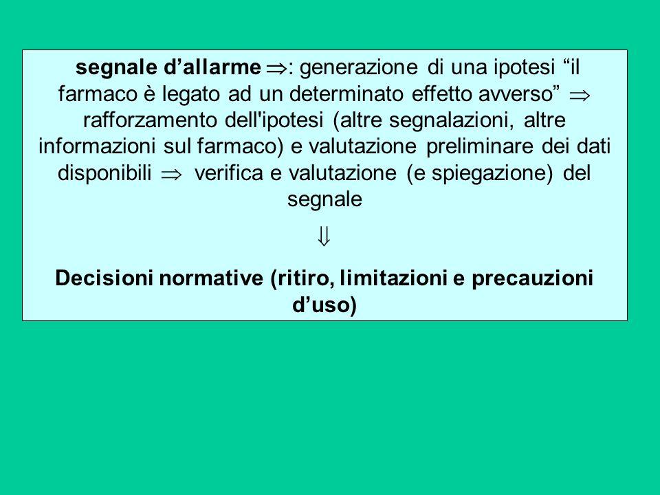 segnale dallarme : generazione di una ipotesi il farmaco è legato ad un determinato effetto avverso rafforzamento dell'ipotesi (altre segnalazioni, al