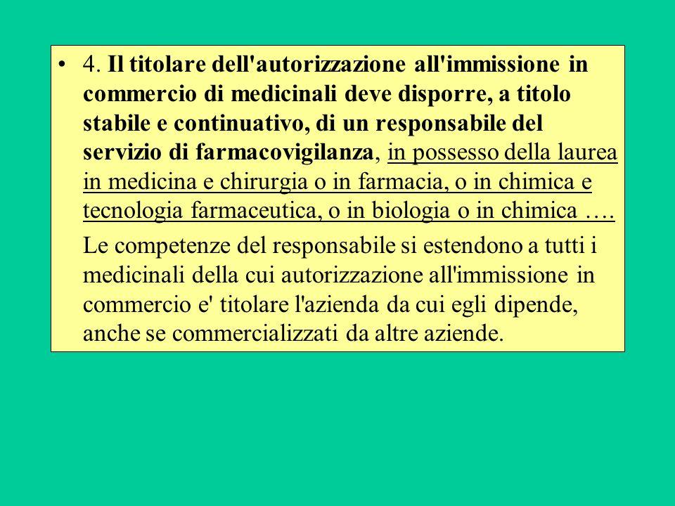 4. Il titolare dell'autorizzazione all'immissione in commercio di medicinali deve disporre, a titolo stabile e continuativo, di un responsabile del se