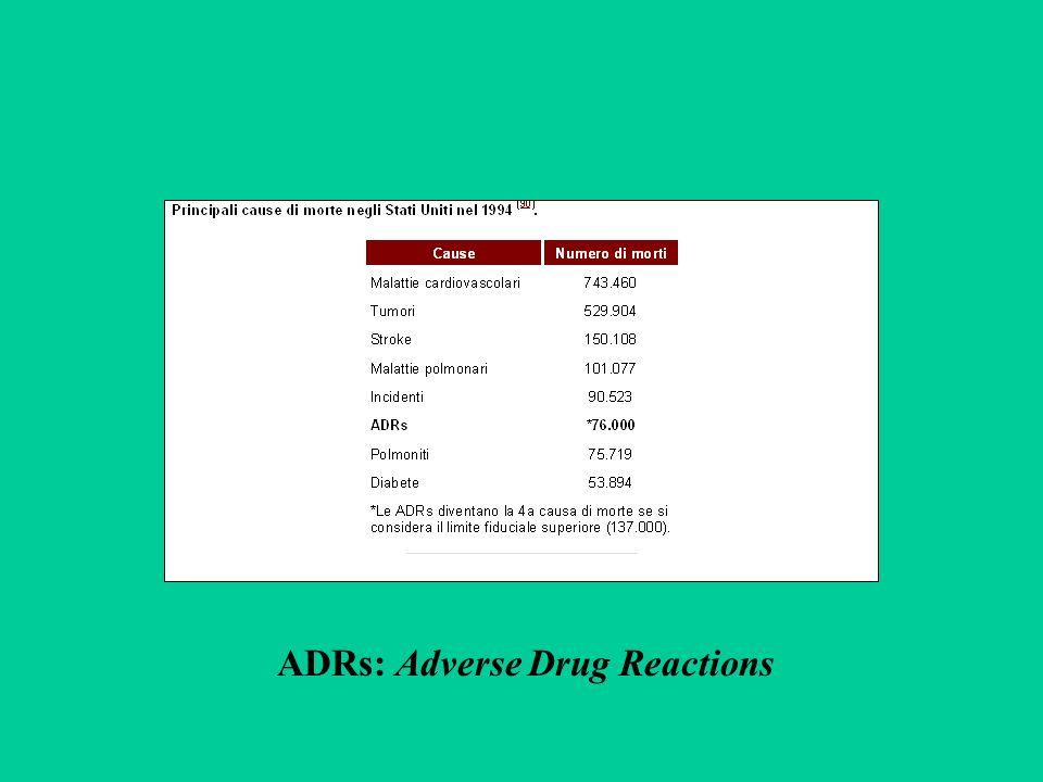 La farmacovigilanza ha 4 obiettivi principali: 1.riconoscere, il più rapidamente possibile, nuove ADRs 2.migliorare ed allargare le informazioni su ADRs sospette o già note 3.valutare i vantaggi di un farmaco su altri o su altri tipi di terapia 4.comunicare l informazione in modo da migliorare la pratica terapeutica.