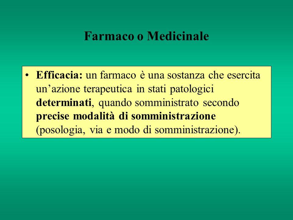 Farmaco o Medicinale Efficacia: un farmaco è una sostanza che esercita unazione terapeutica in stati patologici determinati, quando somministrato seco