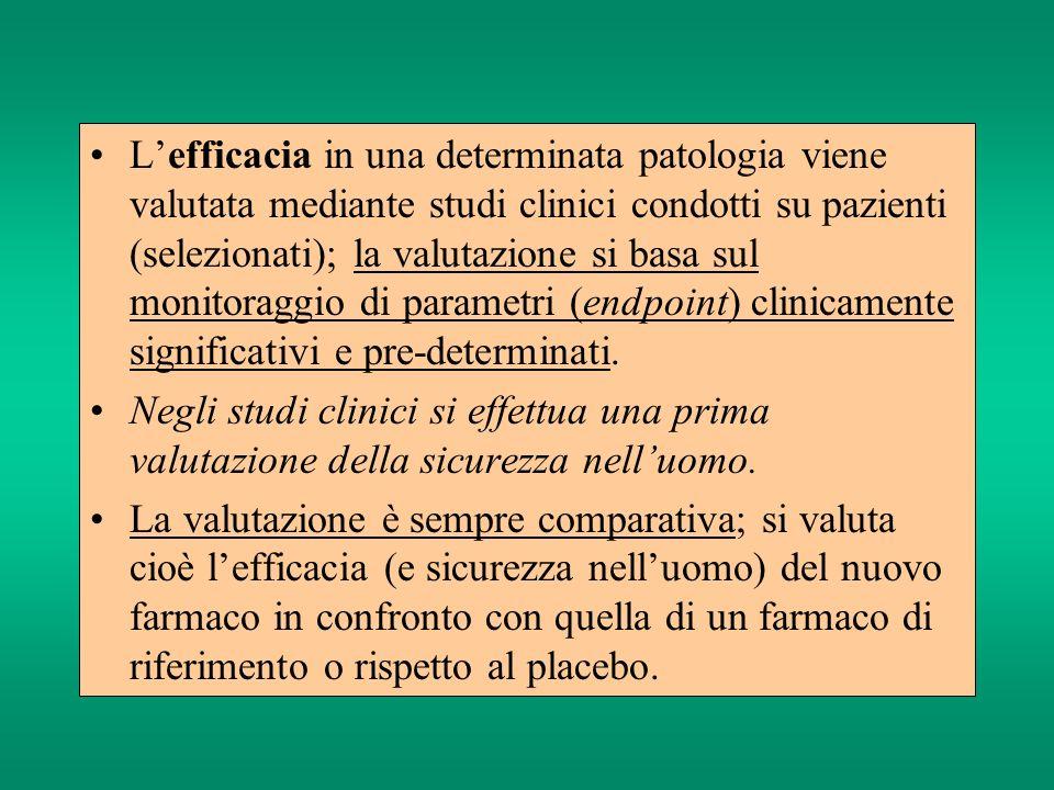Lefficacia in una determinata patologia viene valutata mediante studi clinici condotti su pazienti (selezionati); la valutazione si basa sul monitorag
