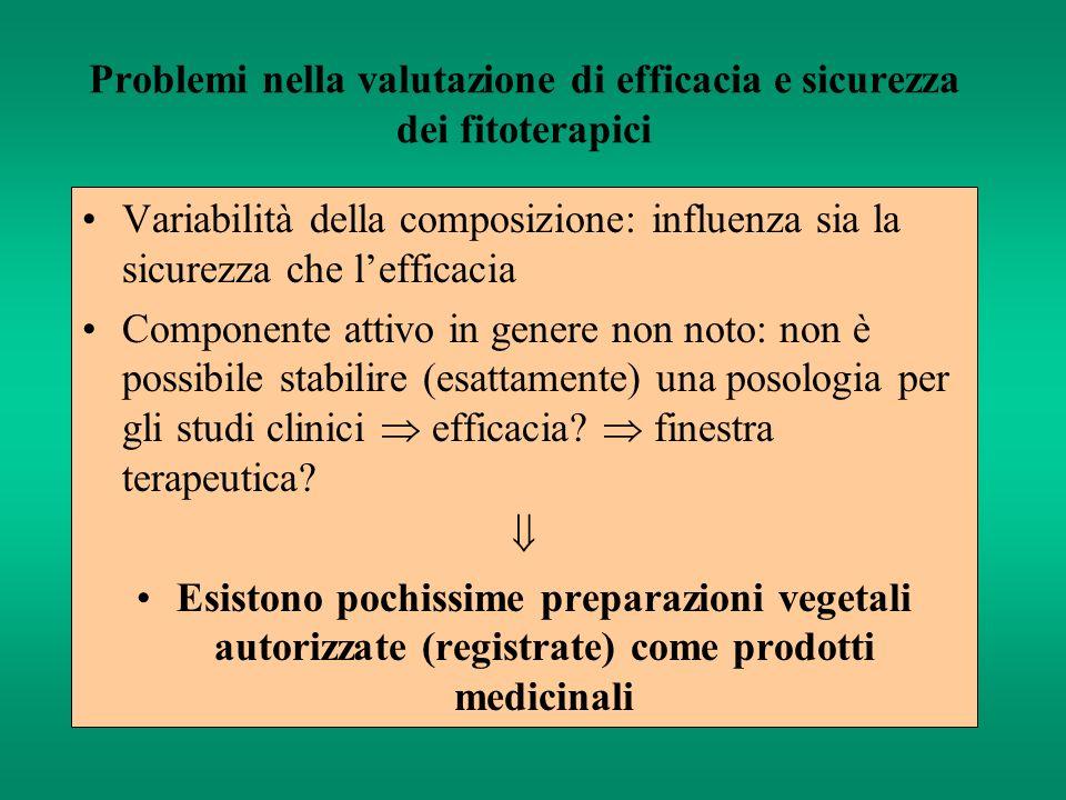 Problemi nella valutazione di efficacia e sicurezza dei fitoterapici Variabilità della composizione: influenza sia la sicurezza che lefficacia Compone