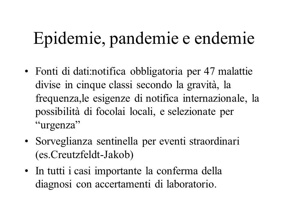Epidemie, pandemie e endemie Fonti di dati:notifica obbligatoria per 47 malattie divise in cinque classi secondo la gravità, la frequenza,le esigenze