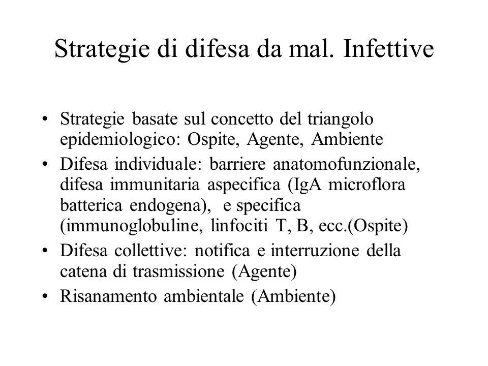 Strategie di difesa da mal. Infettive Strategie basate sul concetto del triangolo epidemiologico: Ospite, Agente, Ambiente Difesa individuale: barrier