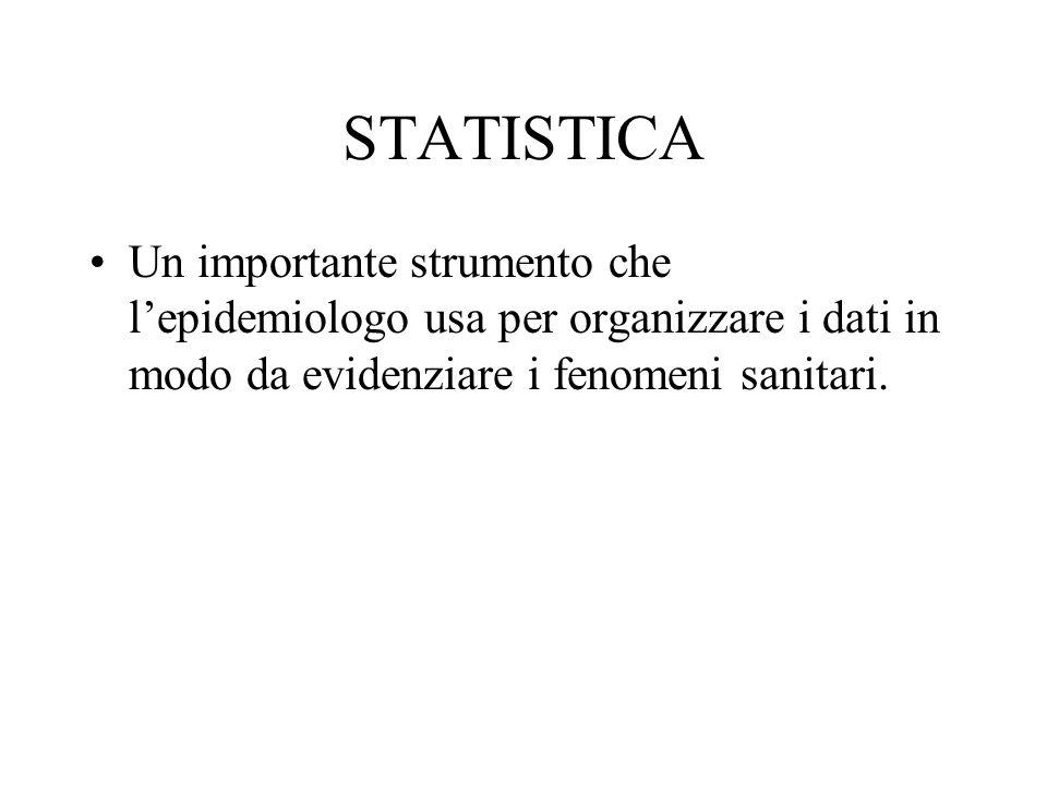 STATISTICA Un importante strumento che lepidemiologo usa per organizzare i dati in modo da evidenziare i fenomeni sanitari.